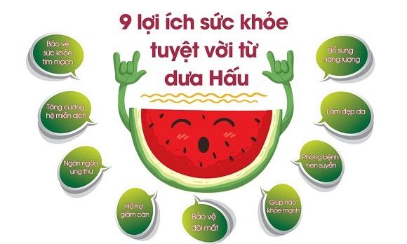 Lợi ích của dưa hấu (3)